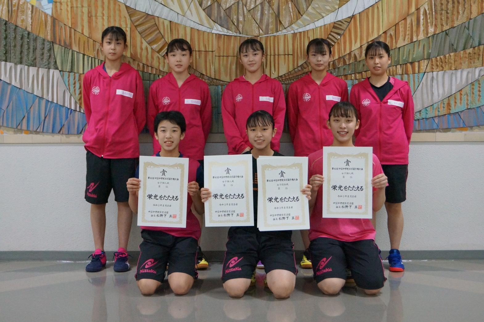中国中学1